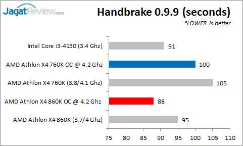 OC_Handbrake