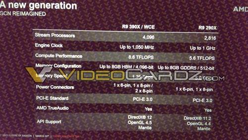 AMD-Radeon-R9-390X-Specifications
