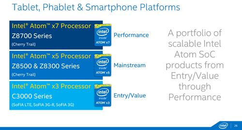Intel Atom X 01