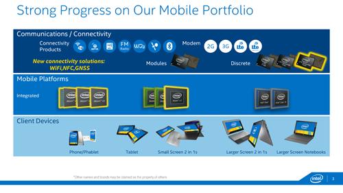 Intel Atom X 02