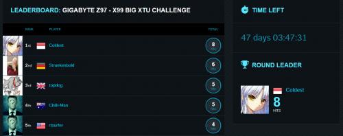 Leaderboard Gigabyte Z97 - X99 BIG XTU Challenge