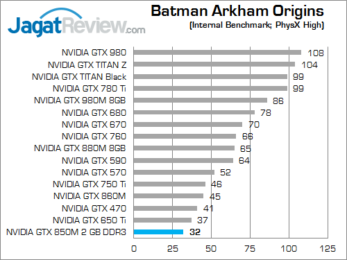 nvidia gtx 850m 2gb ddr3 batman_arkham_origins_b