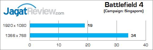 nvidia gtx 850m 2gb ddr3 battlefield_4_b