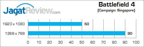 nvidia gtx 850m 2gb ddr3 battlefield_4_c