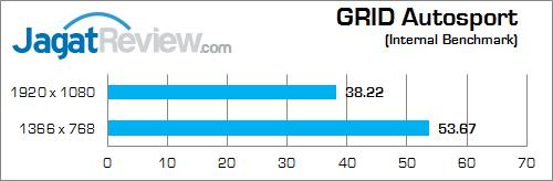 nvidia gtx 850m 2gb ddr3 grid_autosport_a