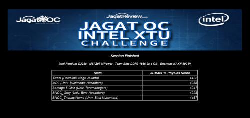 Intel XTU Challenge Q1