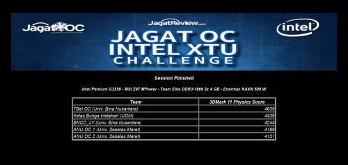 Intel XTU Challenge Q2