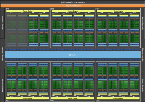 NVIDIA-GM200-Block-Diagram