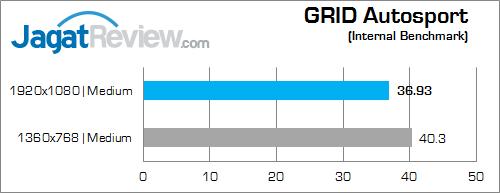 msi gs30 2m shadow grid autosport