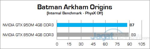 ASUS ROG GL552JX Batman Arkham Origins 01