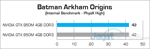 ASUS ROG GL552JX Batman Arkham Origins 02
