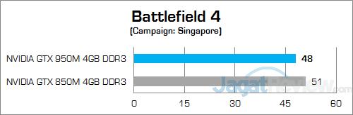 ASUS ROG GL552JX Battlefield 4 01
