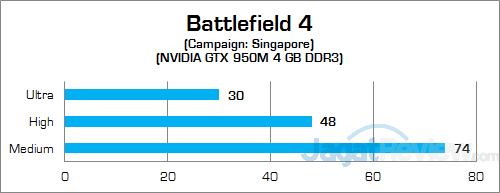 ASUS ROG GL552JX Battlefield 4 02