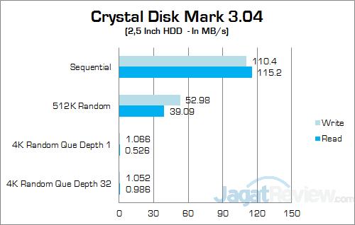 ASUS ROG GL552JX Crystal Disk Mark