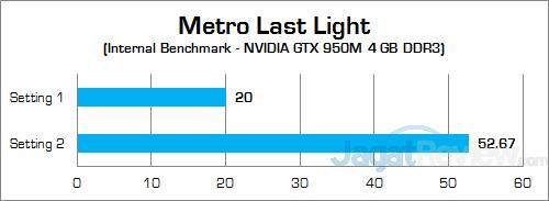 ASUS ROG GL552JX Metro Last Light 02