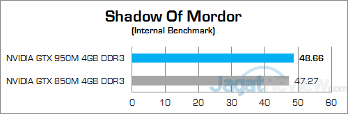 ASUS ROG GL552JX Shadow Of Mordor 01