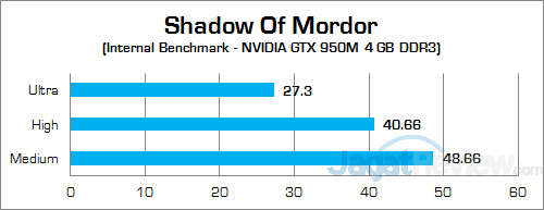 ASUS ROG GL552JX Shadow Of Mordor 02