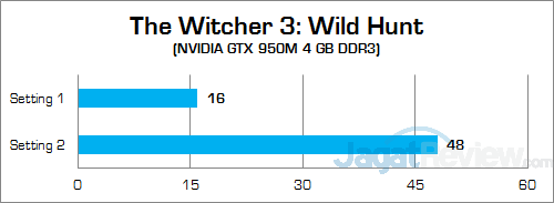 ASUS ROG GL552JX The Witcher 3