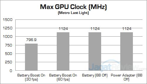 NVIDIA Battery Boost Metro Last Light Clock 01