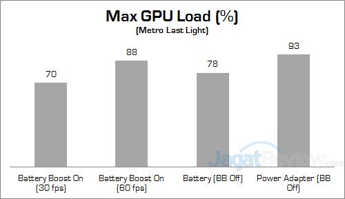 NVIDIA Battery Boost Metro Last Light Clock 03