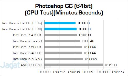 Intel Core i7 6700K Photoshop CC v3