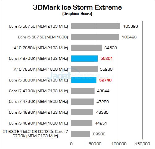 Intel Skylake 3DMark Ice Storm Extreme 02