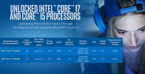 Intel Skylake Processor Models