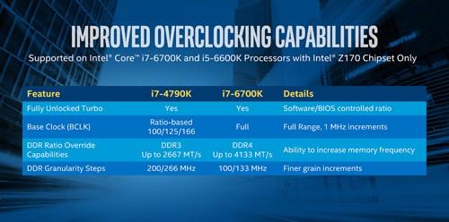 Intel Skylake Processor Overclocking