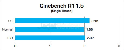 Gigabyte Z170X-Gaming G1 Cinebench R115 02