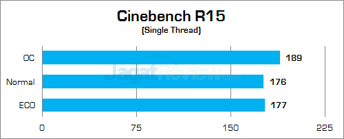 Gigabyte Z170X-Gaming G1 Cinebench R15 02