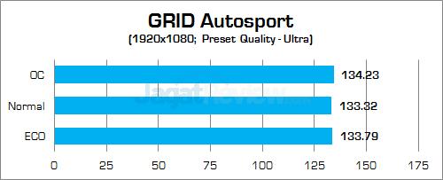 Gigabyte Z170X-Gaming G1 GRID Autosport
