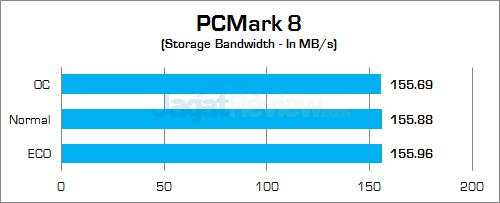 Gigabyte Z170X-Gaming G1 PCMark 8 Storage Bandwidth