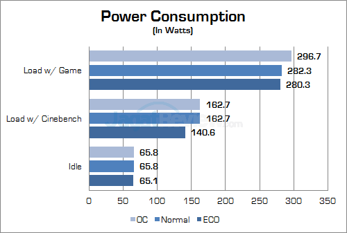 Gigabyte Z170X-Gaming G1 Power