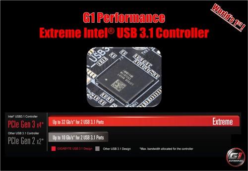 Gigabyte Z170X-Gaming G1 USB 3.1 Controller