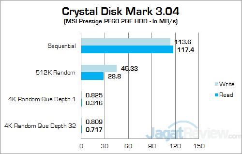 MSI Prestige PE60 2QE Crystal Disk Mark