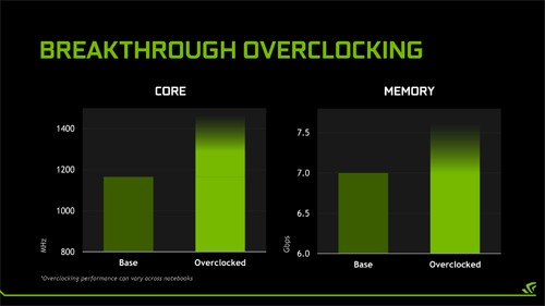 NVIDIA GeForce GTX 980 ''Notebook Edition'' 05