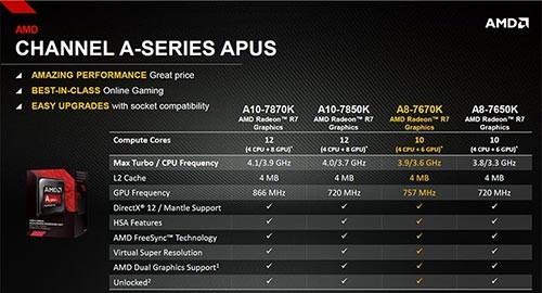 AMD-A8-7670K-(5)