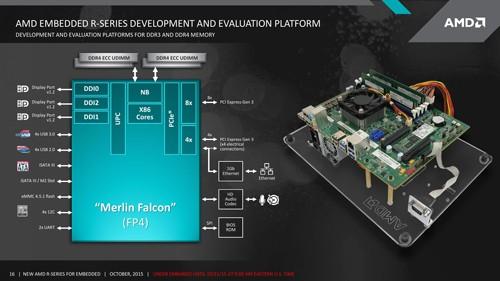 AMD R Series Reference Platform