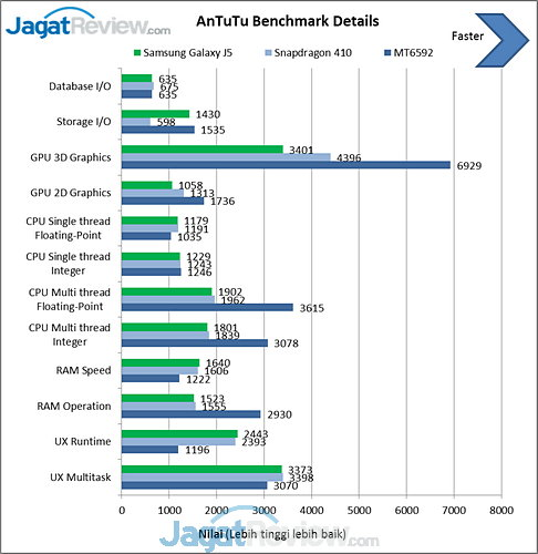 Antutu Benchmark Galaxy J5 (1)