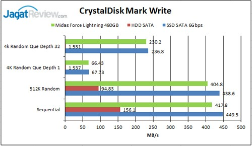 CDM-Write-1-Fill