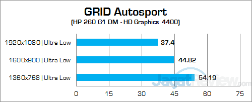 HP 260 G1 DM GRID Autosport