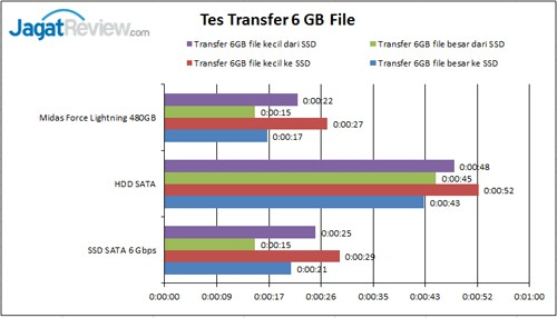 transfer-file