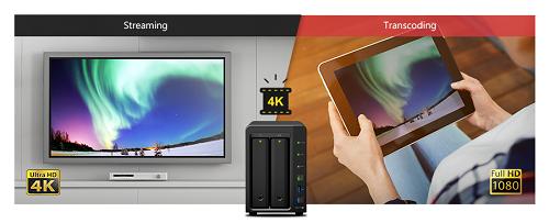 4K UHD video transcoding