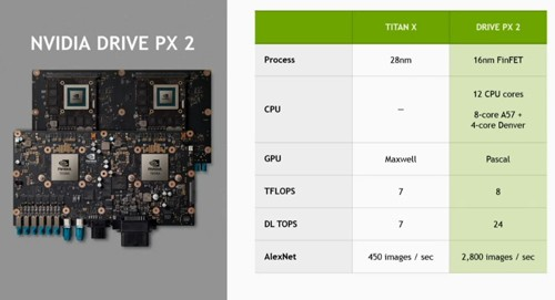 Drive PX2