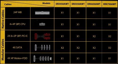 Enermax Revolution XT Spec 2