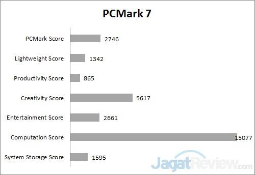 PCM7A