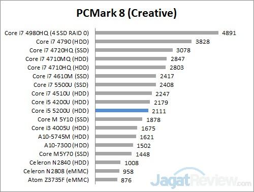 PCM8 Creative