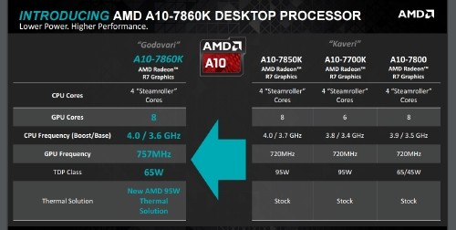 AMD_NEW CPU_3