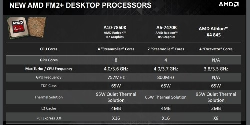 AMD_NEW CPU_4