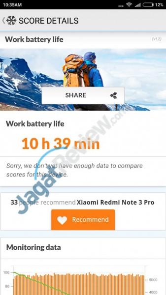 Preview-Xiaomi-Redmi-Note-3-Pro---batt